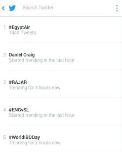 #WorldIBDDay Trending On Twitter